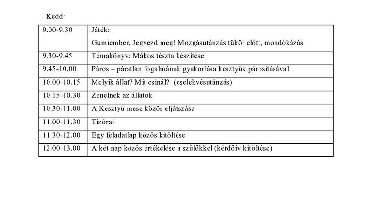 Családi KESZTYŰ -PROGRAM 2